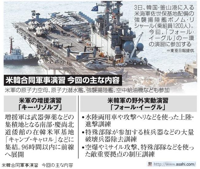米韓合同軍事演習2016.3