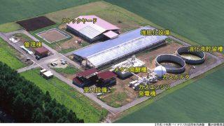 メタン文明への移行で日本のエネルギー自給率が大幅にアップする