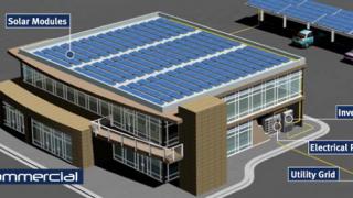 オフィスビルが電力会社を見放す日(前半) ガス発電と自然エネルギーの融合